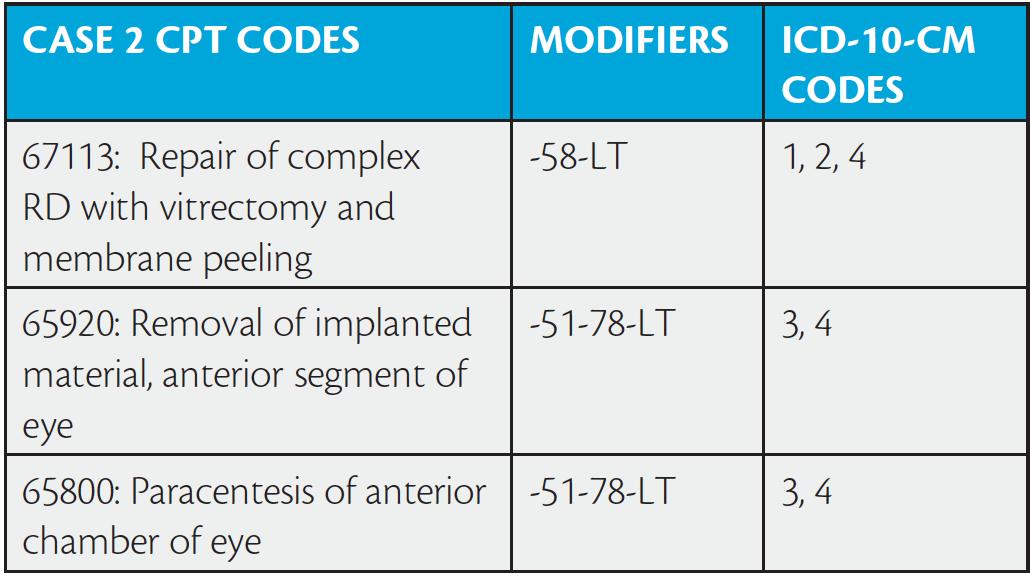 describing cpt modifiers